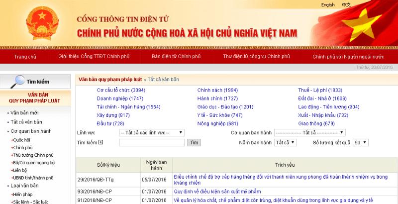 Tra cu VBPL Chinh phu